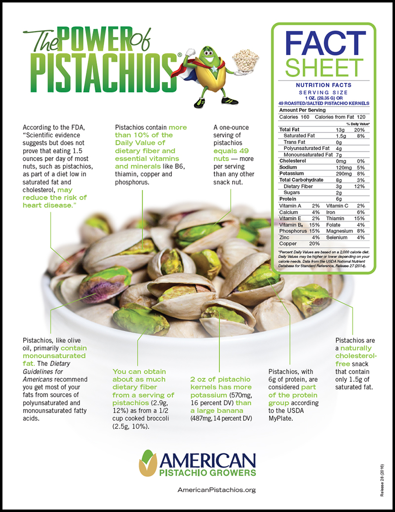 American Pistachio Fact Sheet